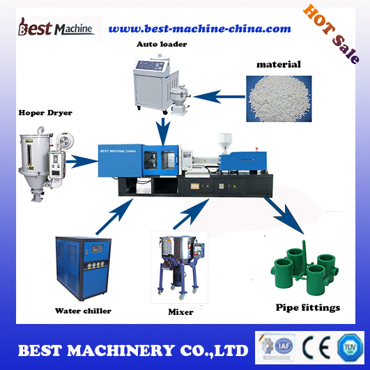 BST-2300A plastic injection molding machine
